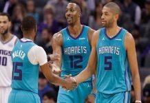 Charlotte Hornets Future